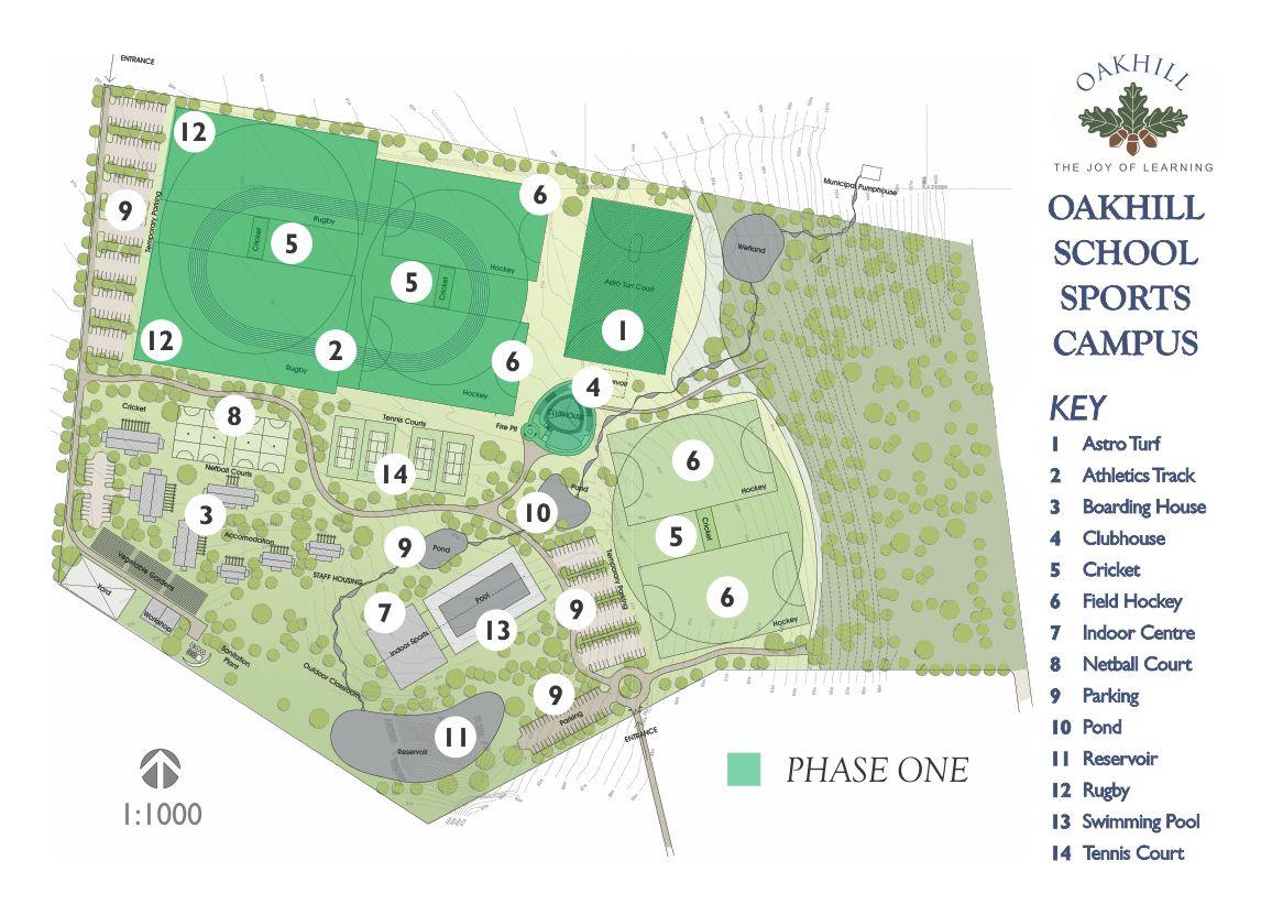 OSC-layout